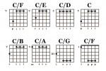 Slash Chords Guitar